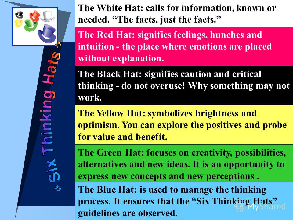 The White Hat: calls for information, known or needed. The facts, just the facts. The Red Hat: signifies feelings, hunches and intuition - the place where emotions are placed without explanation. The Black Hat: signifies caution and critical thinking
