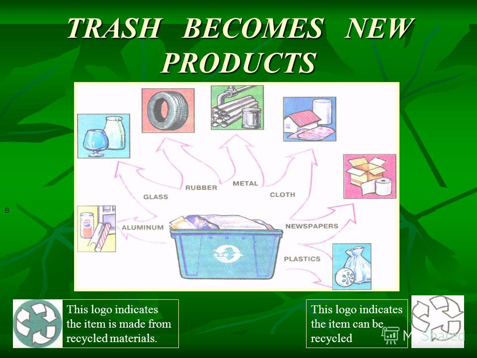 20 TRASH BECOMES NEW PRODUCTS B This logo indicates the item is made from recycled materials. This logo indicates the item can be recycled