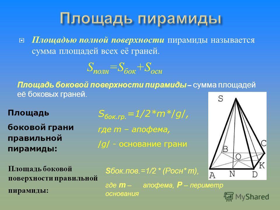Площадью полной поверхности пирамиды называется сумма площадей всех её граней. S полн =S бок +S осн Площадь боковой поверхности пирамиды – сумма площадей её боковых граней. Площадь боковой грани правильной пирамиды: S бок.гр. =1/2*m*/g/, где m – апоф