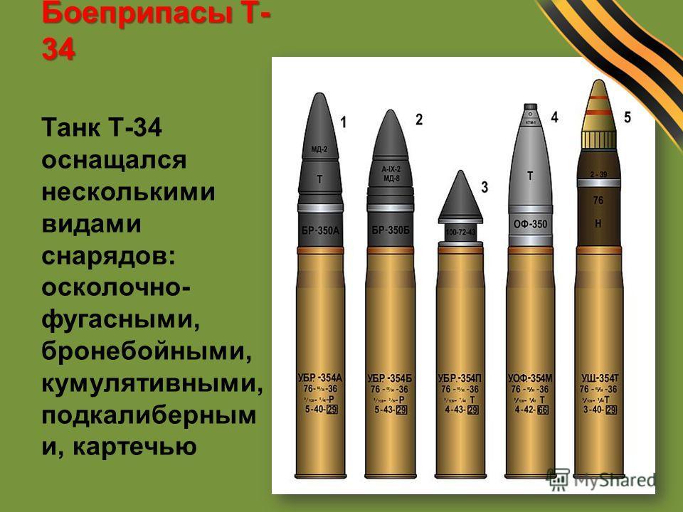 Боеприпасы Т- 34 Танк Т-34 оснащался несколькими видами снарядов: осколочно- фугасными, бронебойными, кумулятивными, подкалиберным и, картечью