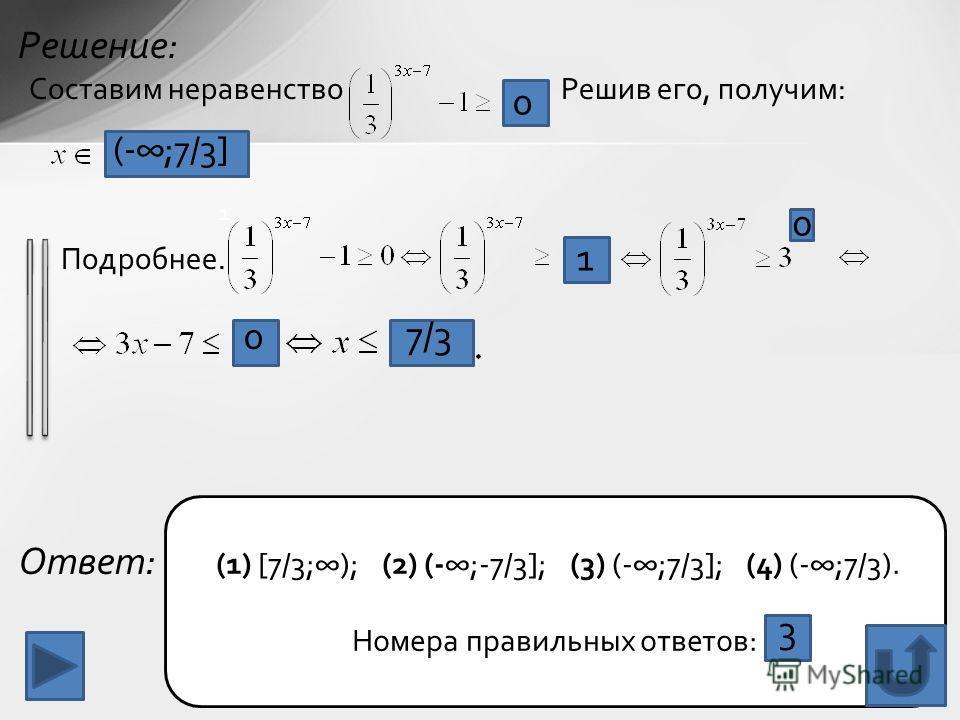 Решение: Составим неравенство. Решив его, получим: Подробнее. (1) [7/3;); (2) (-;-7/3]; (3) (-;7/3]; (4) (-;7/3). Номера правильных ответов: Ответ: 1 0 (-;7/3] 1 0 0 7/3 3