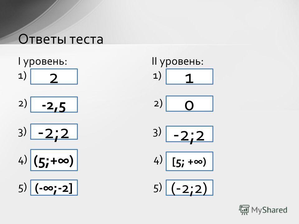 I уровень: II уровень: 1) 2) 3) 4) 5) Ответы теста 2 -2,5 -2;2 (5;+) (-;-2] 1 0 -2;2 [5; +) (-2;2)