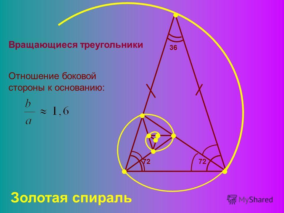 72 36 Вращающиеся треугольники Отношение боковой стороны к основанию: Золотая спираль