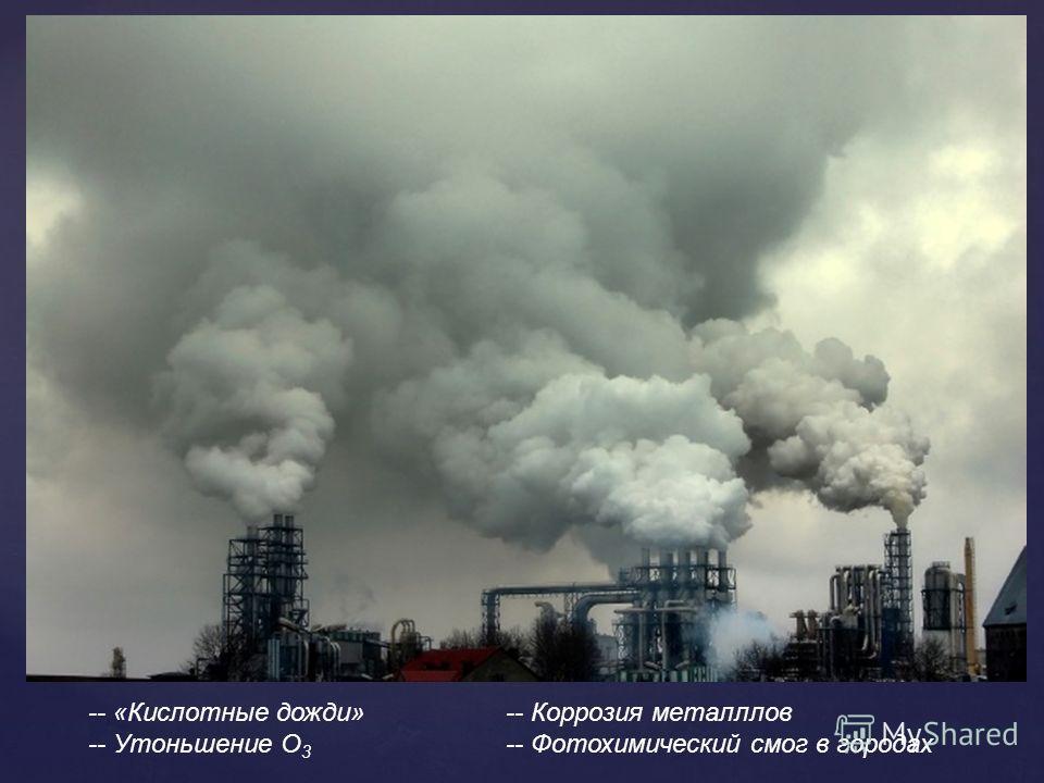 -- «Кислотные дожди»-- Коррозия металллов -- Утоньшение О 3 -- Фотохимический смог в городах
