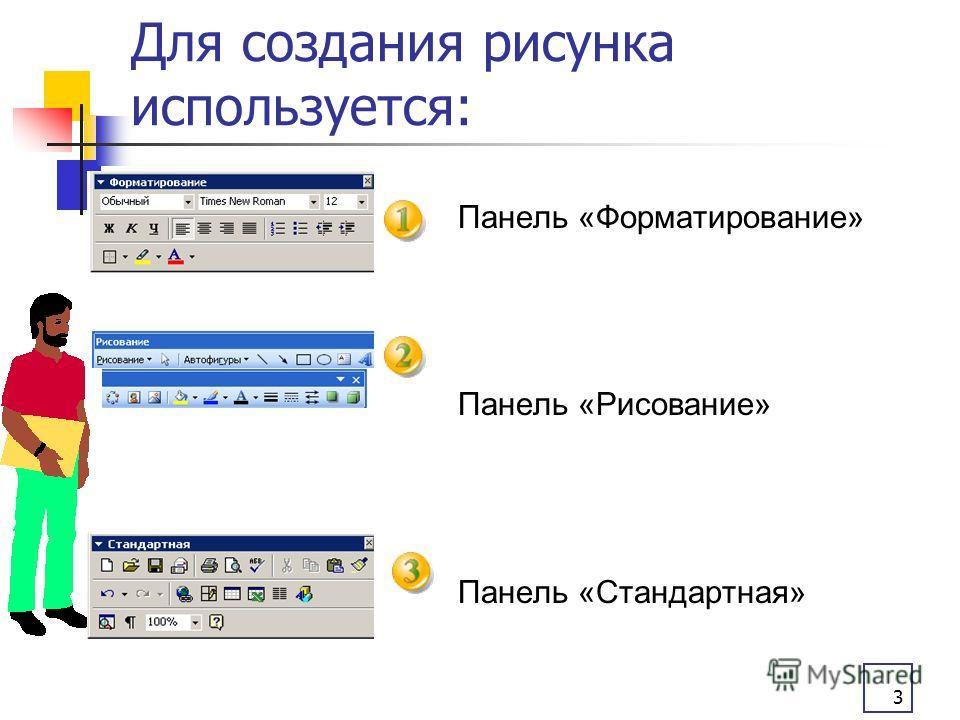 3 Для создания рисунка используется: Панель «Форматирование» Панель «Рисование» Панель «Стандартная»