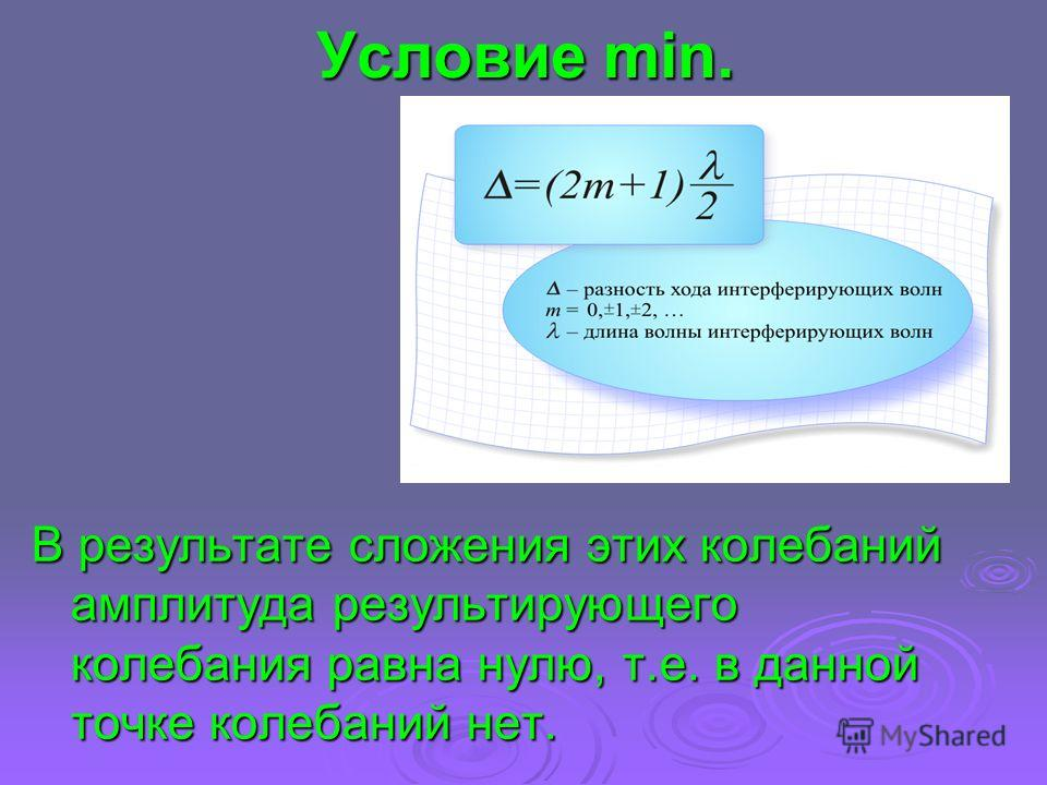 Условие min. В результате сложения этих колебаний амплитуда результирующего колебания равна нулю, т.е. в данной точке колебаний нет.