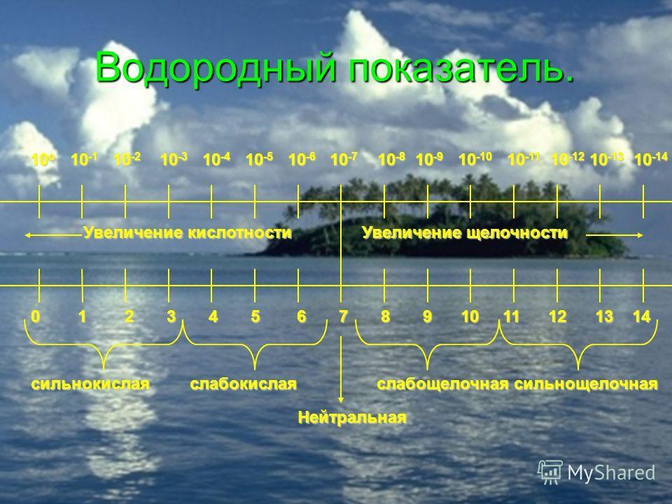 Водородный показатель. 0 1 2 3 4 5 6 7 8 9 10 11 12 13 14 Увеличение кислотности Увеличение щелочности Нейтральная сильнокислая слабокислая слабощелочная сильнощелочная 10 о 10 -1 10 -2 10 -3 10 -4 10 -5 10 -6 10 -7 10 -8 10 -9 10 -10 10 -11 10 -12 1