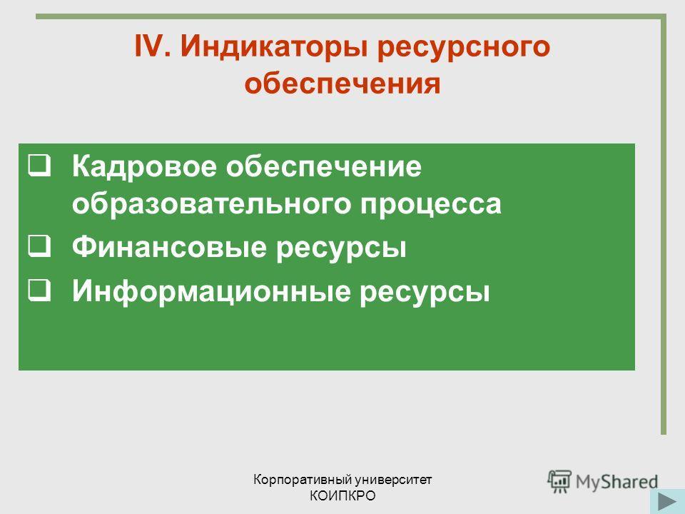 Корпоративный университет КОИПКРО IV. Индикаторы ресурсного обеспечения Кадровое обеспечение образовательного процесса Финансовые ресурсы Информационные ресурсы