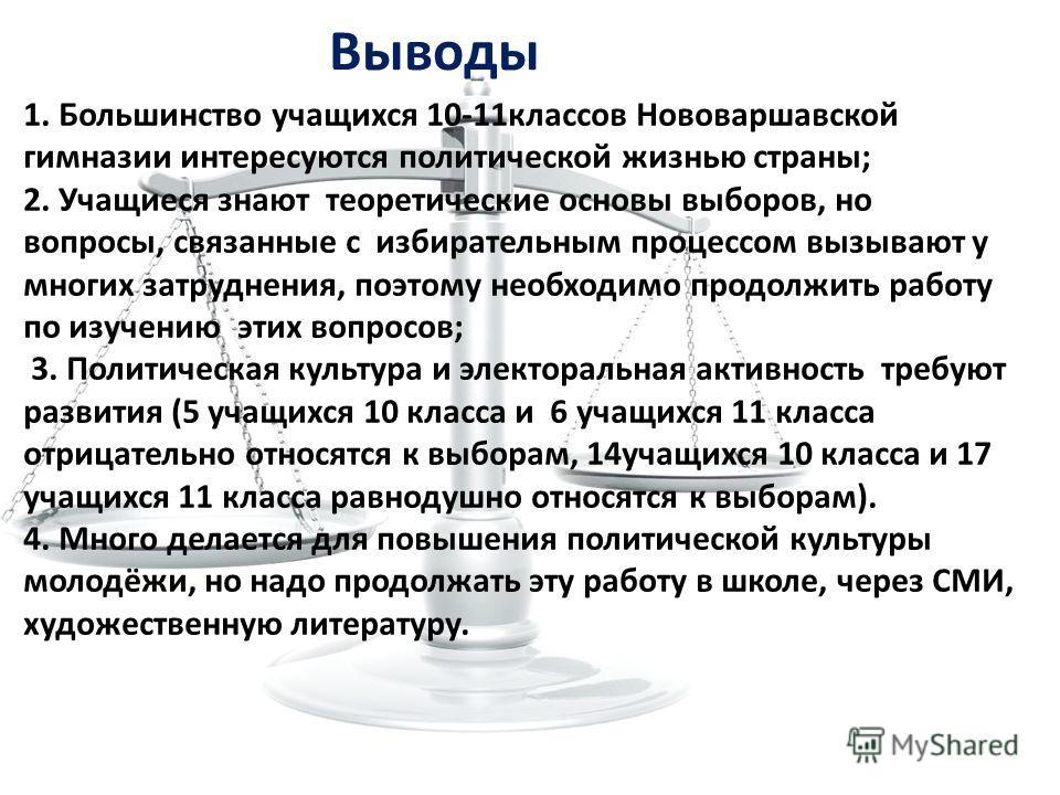 Выводы 1. Большинство учащихся 10-11классов Нововаршавской гимназии интересуются политической жизнью страны; 2. Учащиеся знают теоретические основы выборов, но вопросы, связанные с избирательным процессом вызывают у многих затруднения, поэтому необхо