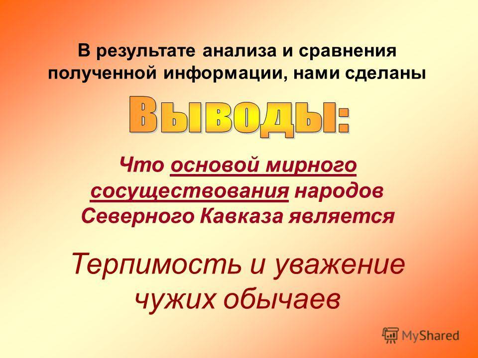 В результате анализа и сравнения полученной информации, нами сделаны Что основой мирного сосуществования народов Северного Кавказа является Терпимость и уважение чужих обычаев