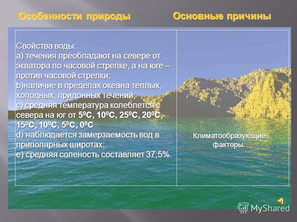 Особенности природы Особенности природы Основные причины Свойства воды: a) течения преобладают на севере от экватора по часовой стрелке, а на юге – против часовой стрелки; b)наличие в пределах океана теплых, холодных, придонных течений; c) средняя те