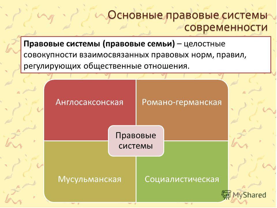 pdf An Anatomy