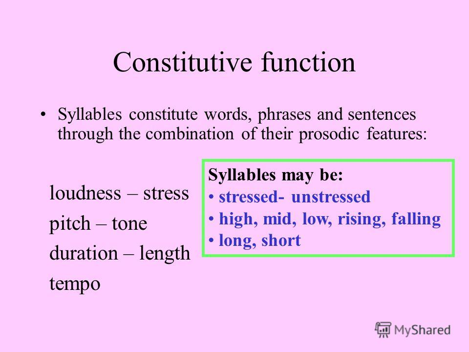 Constitutive function Syllables constitute words, phrases and sentences through the combination of their prosodic features: loudness – stress pitch – tone duration – length tempo Syllables may be: stressed- unstressed high, mid, low, rising, falling