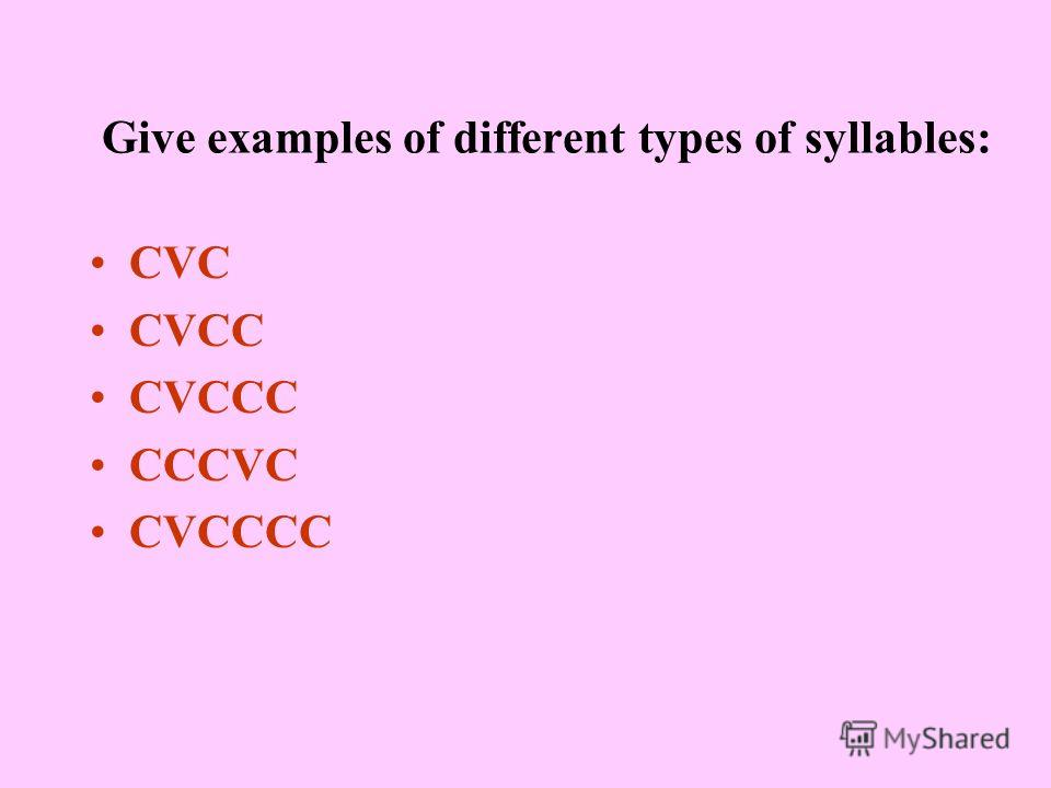 Give examples of different types of syllables: CVC CVCC CVCCC CCCVC CVCCCC