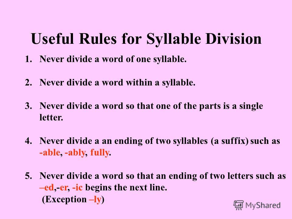 Useful Rules for Syllable Division 1.Never divide a word of one syllable. 2.Never divide a word within a syllable. 3.Never divide a word so that one of the parts is a single letter. 4.Never divide a an ending of two syllables (a suffix) such as -able