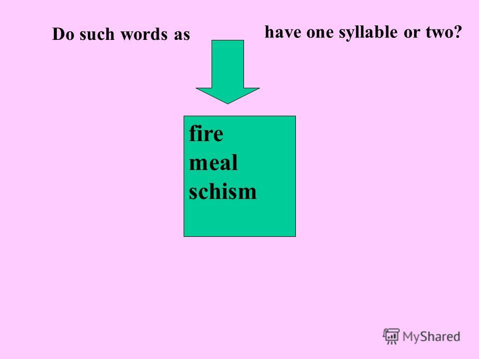 Do such words as fire meal schism have one syllable or two?