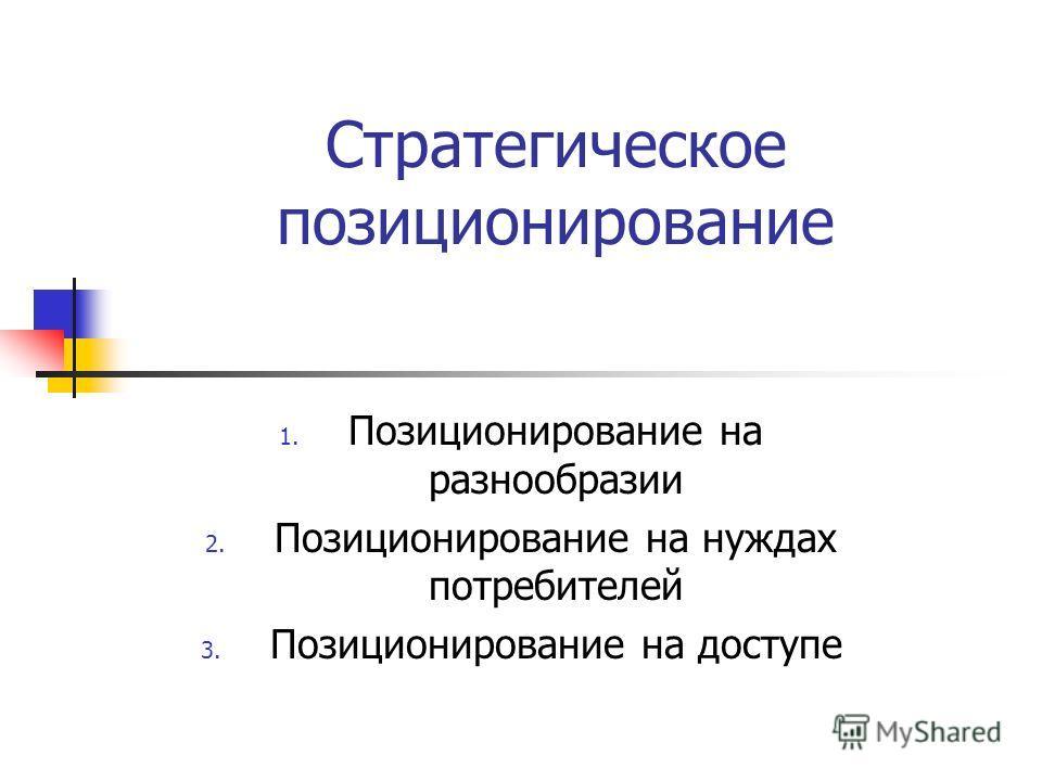Стратегическое позиционирование 1. Позиционирование на разнообразии 2. Позиционирование на нуждах потребителей 3. Позиционирование на доступе