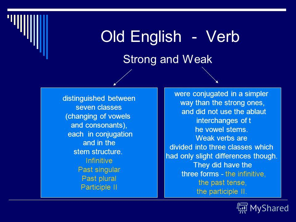 Category:Old English strong verbs