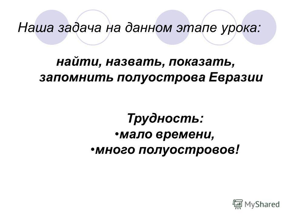 Наша задача на данном этапе урока: найти, назвать, показать, запомнить полуострова Евразии Трудность: мало времени, много полуостровов!
