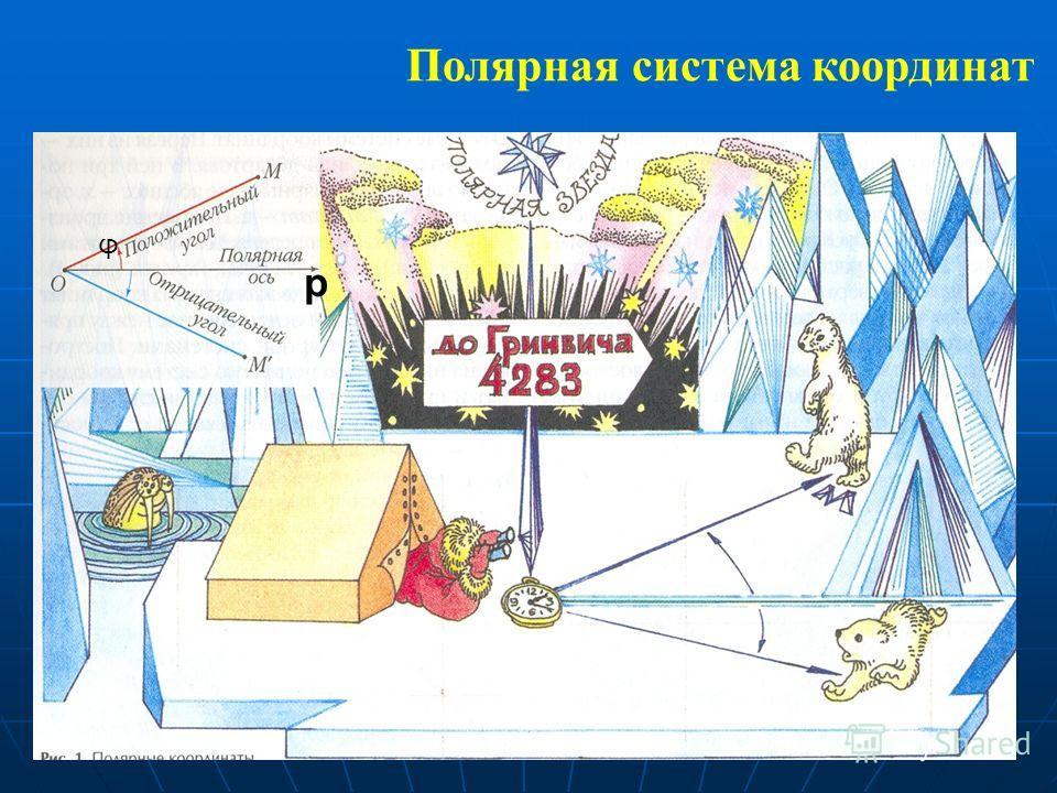Полярная система координат р φ