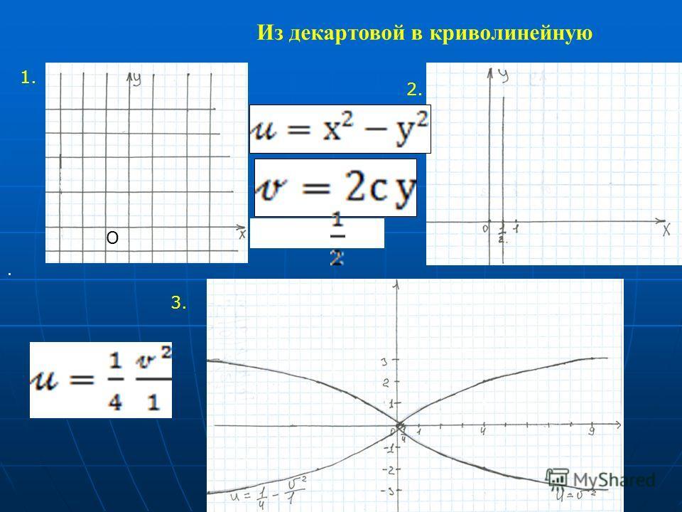 1. 2. 3. Из декартовой в криволинейную О х = с =.