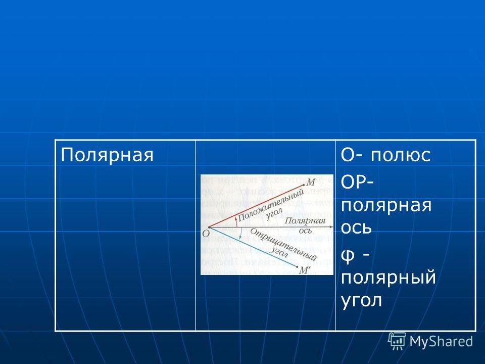 ПолярнаяО- полюс ОР- полярная ось φ - полярный угол