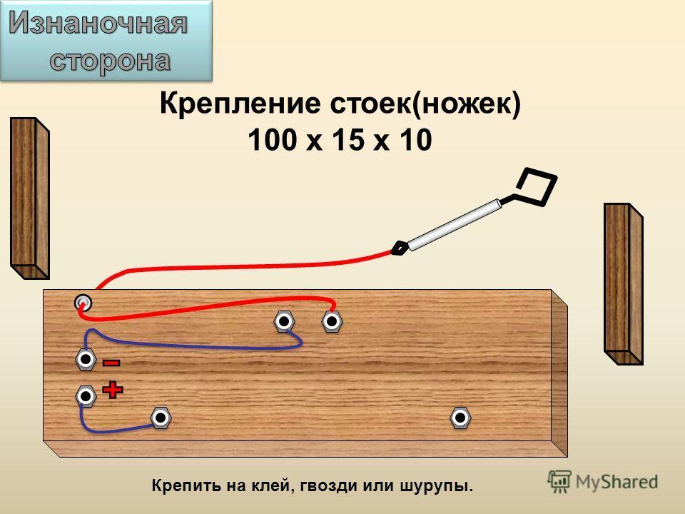 Крепление стоек(ножек) 100 х 15 х 10 Крепить на клей, гвозди или шурупы.