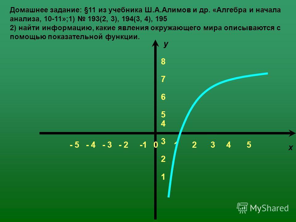- 5 - 4 - 3 - 2 -1 0 1 2 3 4 5 8765432187654321 x y Домашнее задание: §11 из учебника Ш.А.Алимов и др. «Алгебра и начала анализа, 10-11»;1) 193(2, 3), 194(3, 4), 195 2) найти информацию, какие явления окружающего мира описываются с помощью показатель