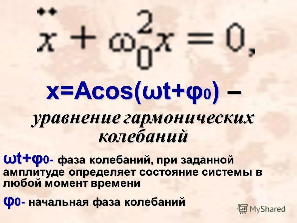 х=Acos(ωt+φ 0 ) – уравнение гармонических колебаний ωt+φ 0- фаза колебаний, при заданной амплитуде определяет состояние системы в любой момент времени φ 0- начальная фаза колебаний