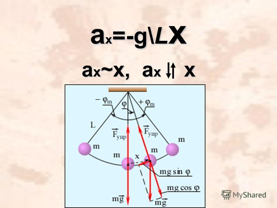 а х =-g\L х а х ~х, а х х