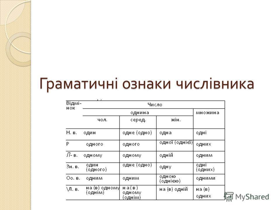Граматичні ознаки числівника