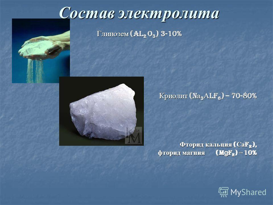 Состав электролита Глинозем (Al 2 O 3 ) 3-10% Глинозем (Al 2 O 3 ) 3-10% Криолит (N а 3 А lF 6 ) – 70-80% Криолит (N а 3 А lF 6 ) – 70-80% Фторид кальция ( Са F 2 ), фторид магния (M g F 2 ) – 10%