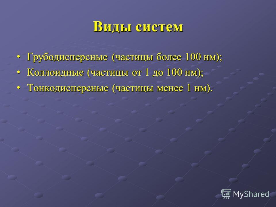 Виды систем Грубодисперсные (частицы более 100 нм); Грубодисперсные (частицы более 100 нм); Коллоидные (частицы от 1 до 100 нм); Коллоидные (частицы от 1 до 100 нм); Тонкодисперсные (частицы менее 1 нм). Тонкодисперсные (частицы менее 1 нм).