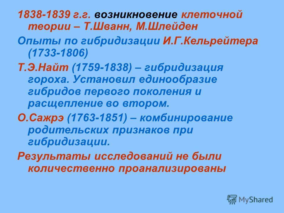 1838-1839 г.г. возникновение клеточной теории – Т.Шванн, М.Шлейден Опыты по гибридизации И.Г.Кельрейтера (1733-1806) Т.Э.Найт (1759-1838) – гибридизация гороха. Установил единообразие гибридов первого поколения и расщепление во втором. О.Сажрэ (1763-