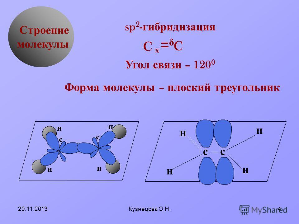 20.11.2013Кузнецова О.Н.3 Алкены Алкены – ациклические углеводороды, в молекуле которых кроме одинарных связей содержится одна двойная связь между атомами углерода. Общая формула : С n H 2n C n H 2n