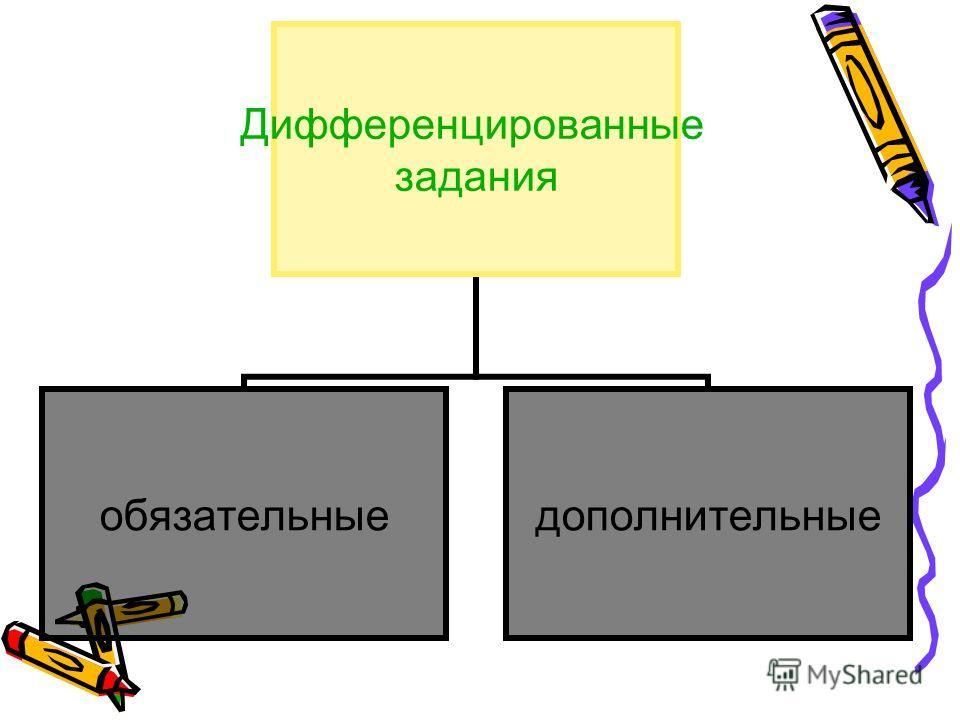 Дифференцированные задания обязательныедополнительные