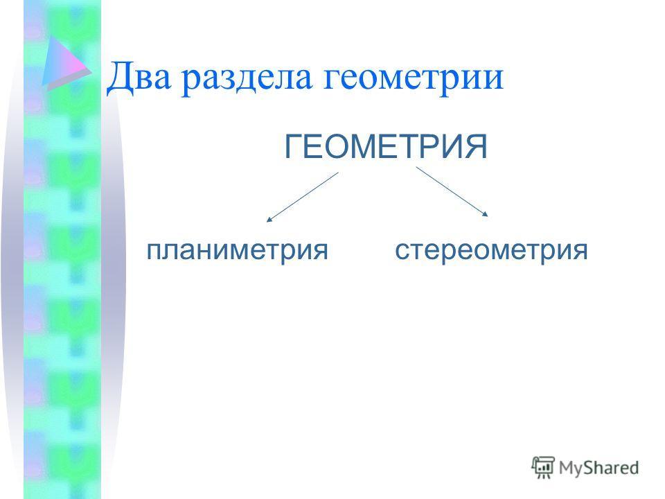 Два раздела геометрии ГЕОМЕТРИЯ планиметриястереометрия
