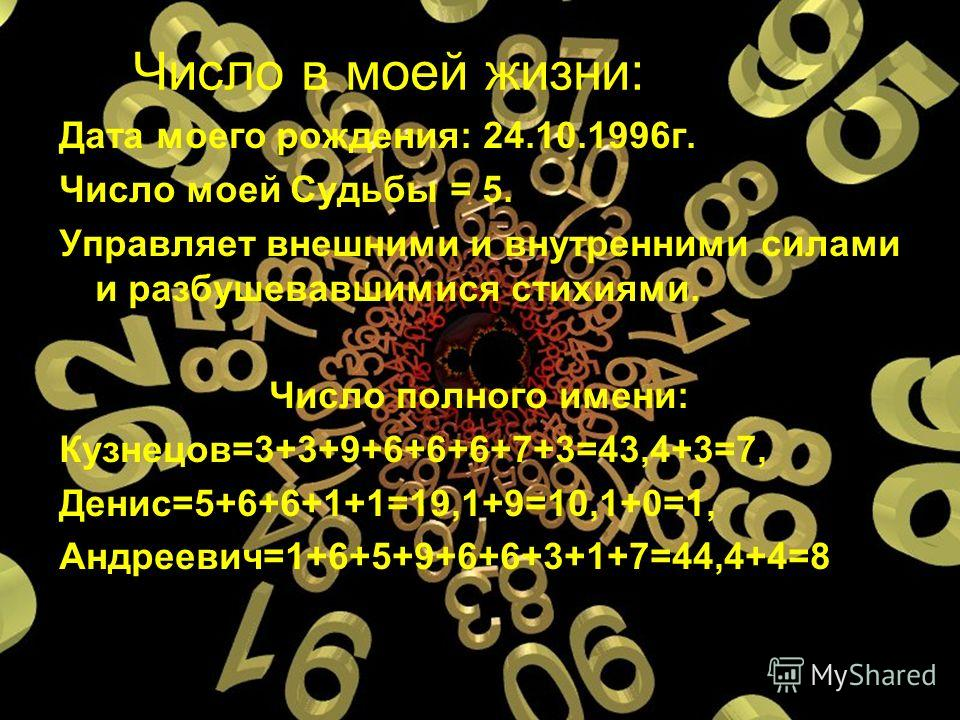 Число в моей жизни: Дата моего рождения: 24.10.1996г. Число моей Судьбы = 5. Управляет внешними и внутренними силами и разбушевавшимися стихиями. Число полного имени: Кузнецов=3+3+9+6+6+6+7+3=43,4+3=7, Денис=5+6+6+1+1=19,1+9=10,1+0=1, Андреевич=1+6+5