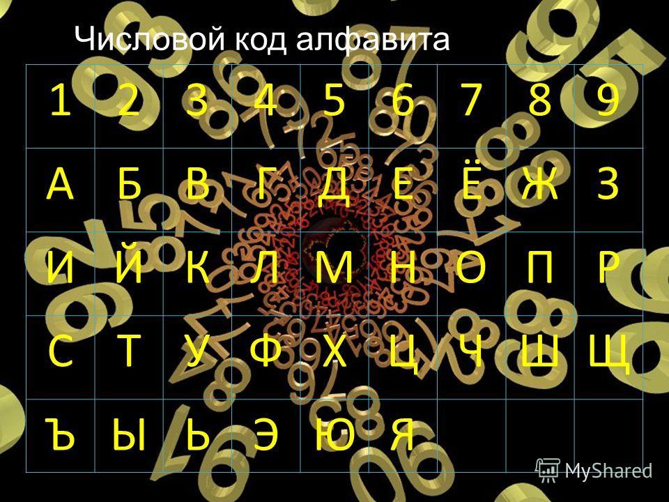 Числовой код алфавита 123456789 АБВГДЕЁЖЗ ИЙКЛМНОПР СТУФХЦЧШЩ ЪЫЬЭЮЯ