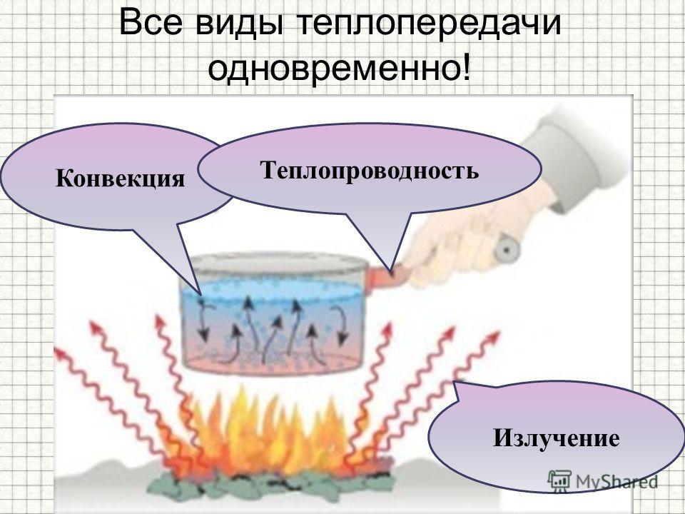 Все виды теплопередачи одновременно! Конвекция Теплопроводность Излучение