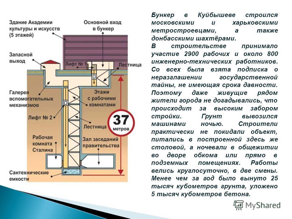 Бункер в Куйбышеве строился московскими и харьковскими метростроевцами, а также донбасскими шахтёрами. В строительстве принимало участие 2900 рабочих и около 800 инженерно-технических работников. Со всех была взята подписка о неразглашении государств