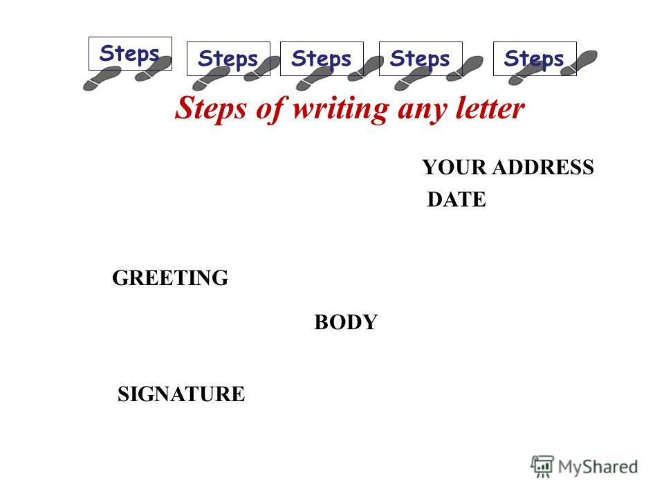 YOUR ADDRESS DATE GREETING BODY SIGNATURE Steps Steps of writing any letter