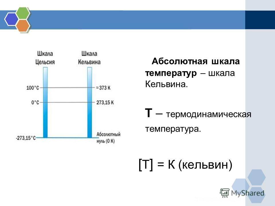 Абсолютная шкала температур – шкала Кельвина. Т – термодинамическая температура. [ Т ] = К (кельвин)