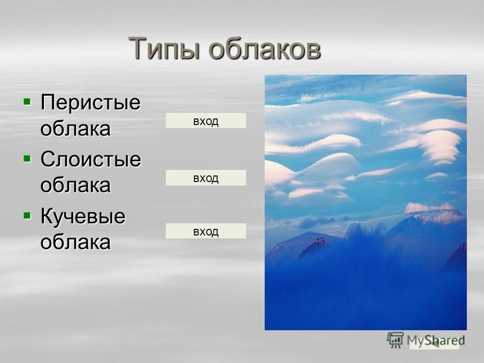 Типы облаков Перистые облака Перистые облака Слоистые облака Слоистые облака Кучевые облака Кучевые облака вход