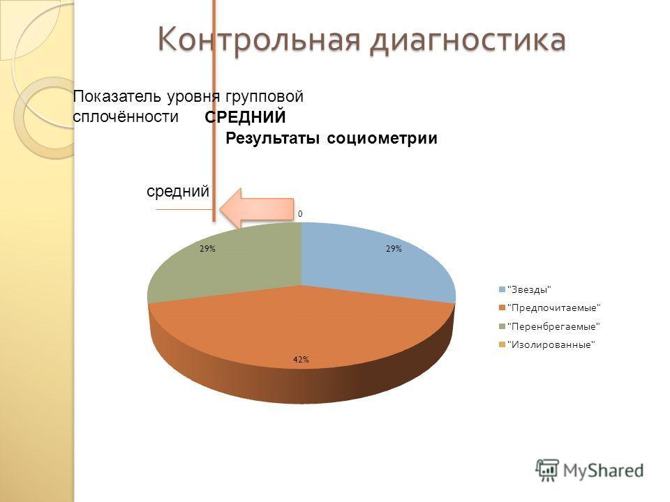 Контрольная диагностика Показатель уровня групповой сплочённости Ниже среднего средний СРЕДНИЙ Результаты социометрии