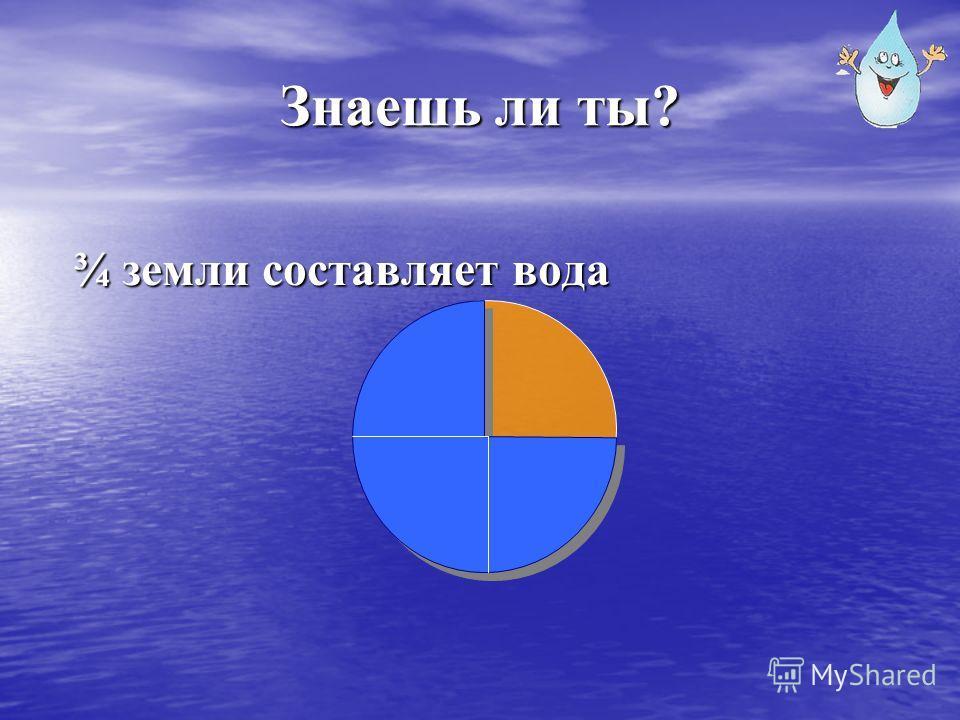 Знаешь ли ты? ¾ земли составляет вода