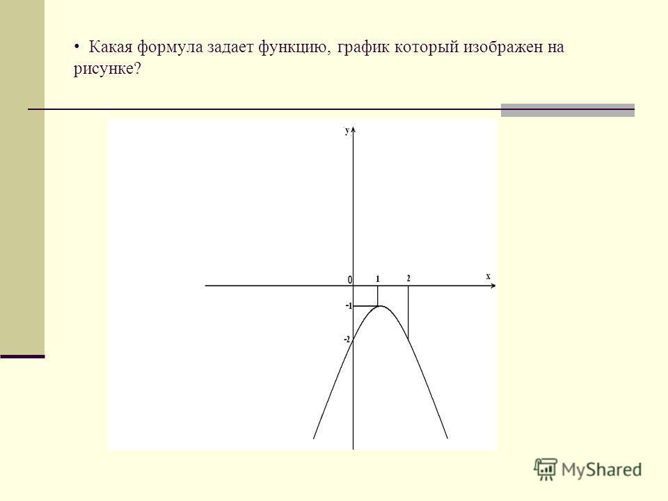 Какая формула задает функцию, график который изображен на рисунке?