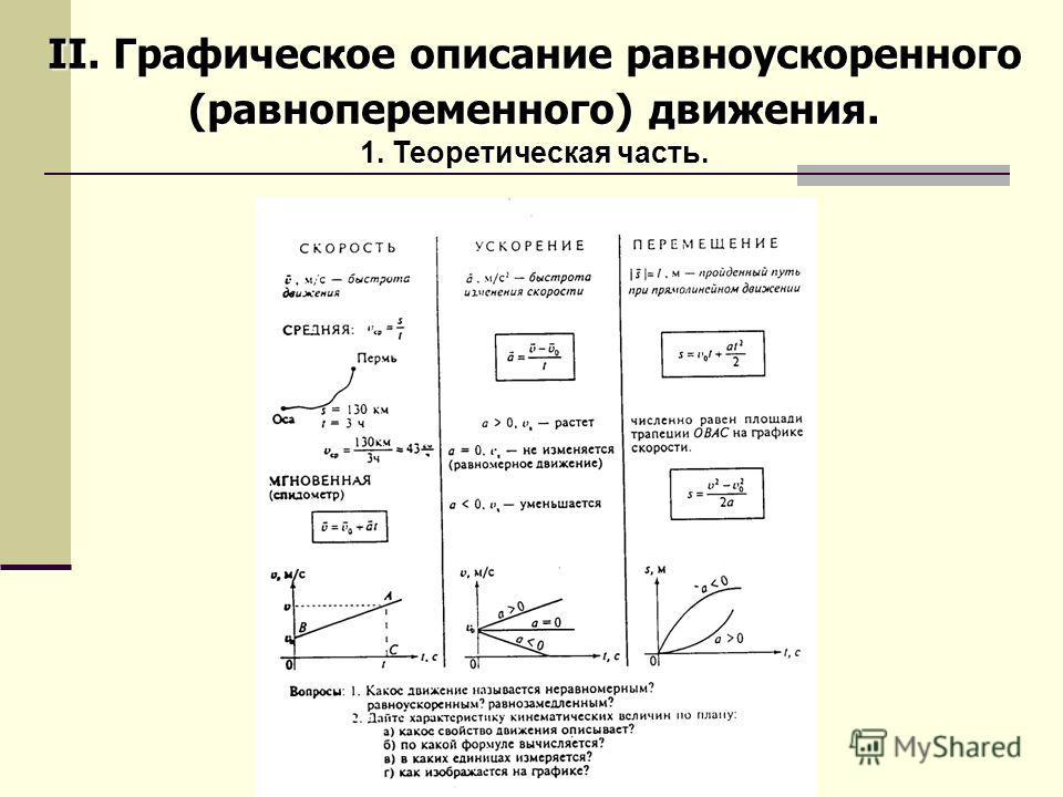 II. Графическое описание равноускоренного (равнопеременного) движения. 1. Теоретическая часть.