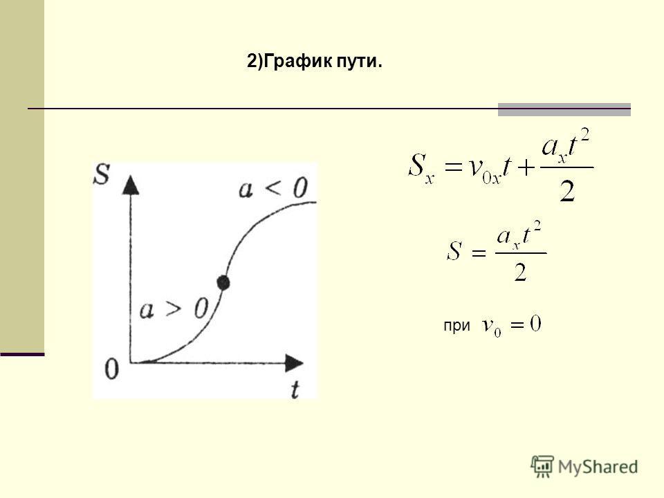 2)График пути. при