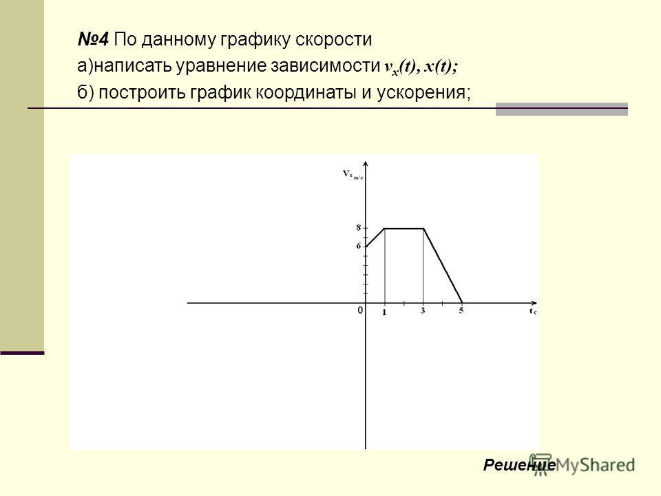 4 По данному графику скорости а)написать уравнение зависимости v x (t), x(t); б) построить график координаты и ускорения; Решение
